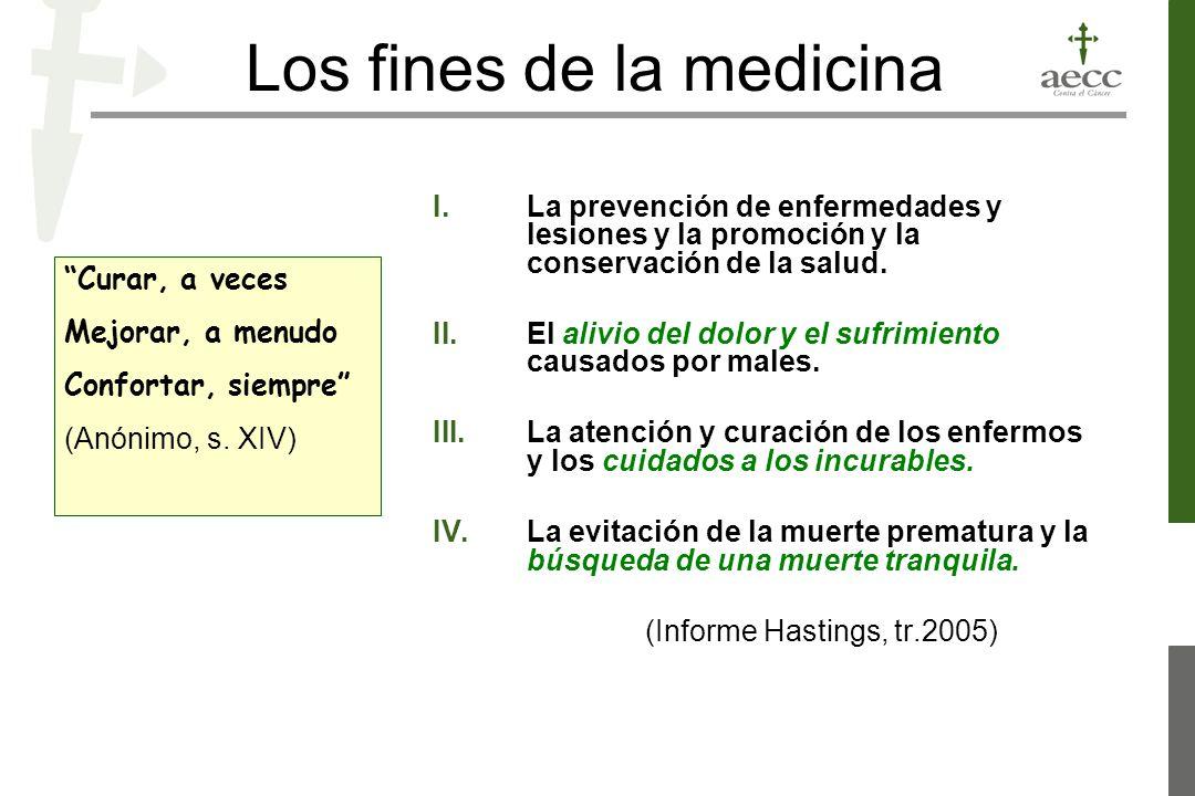 Los fines de la medicina La prevención de enfermedades y lesiones y la promoción y la conservación de la salud.