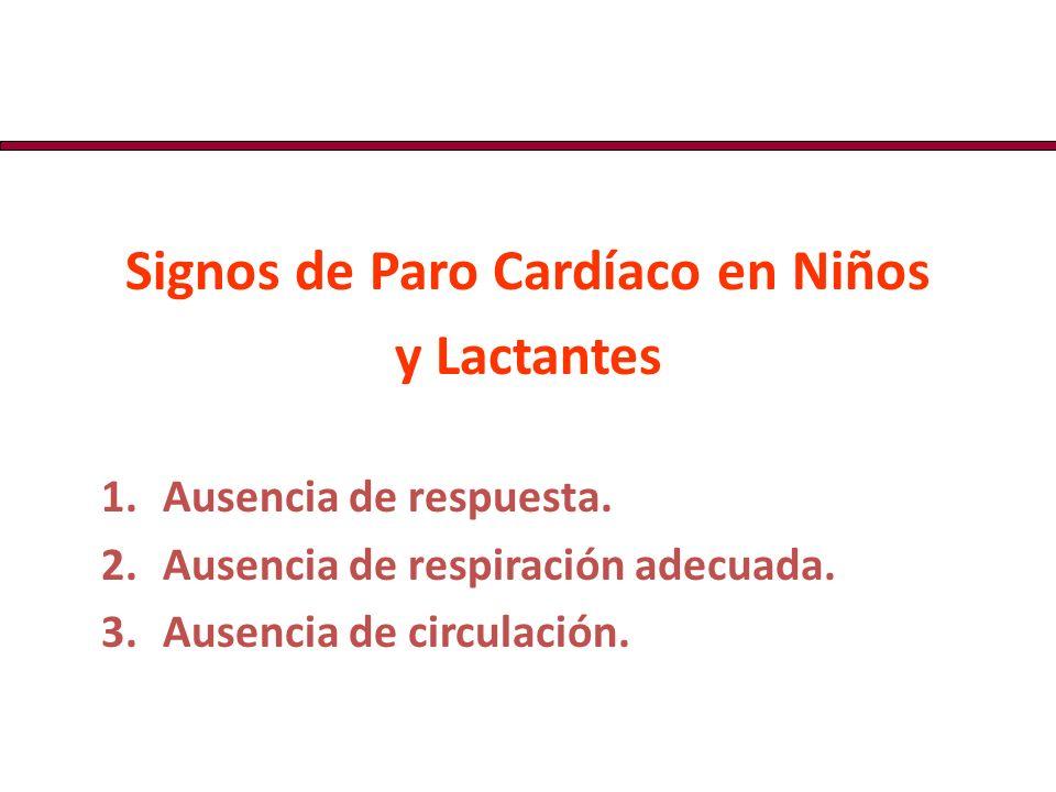 Signos de Paro Cardíaco en Niños y Lactantes 1.Ausencia de respuesta. 2.Ausencia de respiración adecuada. 3.Ausencia de circulación.