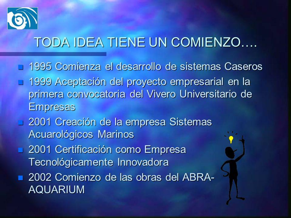 TODA IDEA TIENE UN COMIENZO…. n 1995 Comienza el desarrollo de sistemas Caseros n 1999 Aceptación del proyecto empresarial en la primera convocatoria