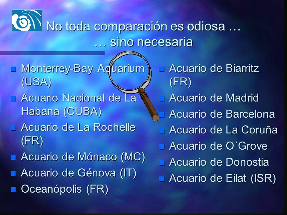 n Acuario de Biarritz (FR) n Acuario de Madrid n Acuario de Barcelona n Acuario de La Coruña n Acuario de O´Grove n Acuario de Donostia n Acuario de E