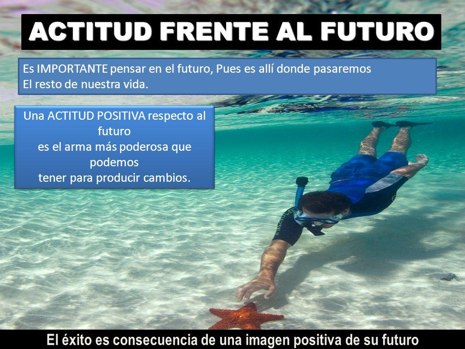 ACTITUD FRENTE AL FUTURO Es IMPORTANTE pensar en el futuro, Pues es allí donde pasaremos El resto de nuestra vida.