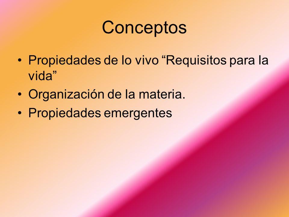 Conceptos Propiedades de lo vivo Requisitos para la vida Organización de la materia.