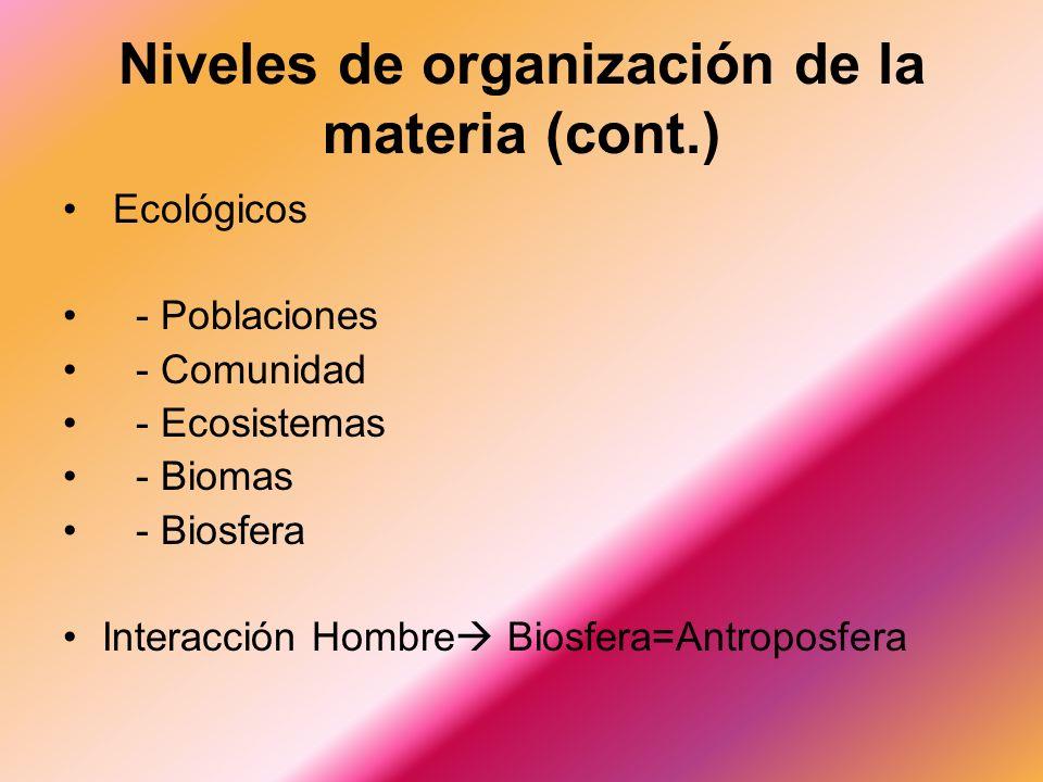 Ecológicos - Poblaciones - Comunidad - Ecosistemas - Biomas - Biosfera Interacción Hombre Biosfera=Antroposfera Niveles de organización de la materia (cont.)
