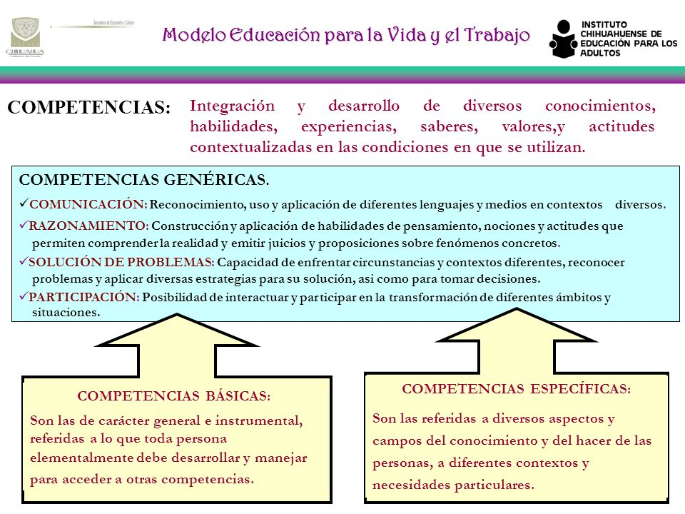 Modelo Educación para la Vida y el Trabajo COMPETENCIAS GENÉRICAS.