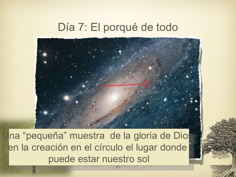 Día 7: El porqué de todo 91 Una pequeña muestra de la gloria de Dios en la creación en el círculo el lugar donde puede estar nuestro sol