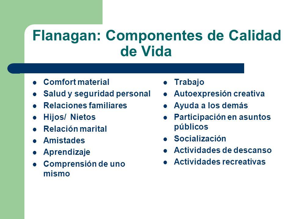 Flanagan: Componentes de Calidad de Vida Comfort material Salud y seguridad personal Relaciones familiares Hijos/ Nietos Relación marital Amistades Ap