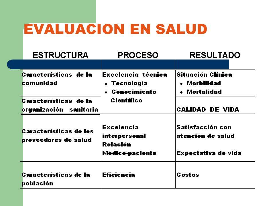 TIPOS DE INSTRUMENTOS Clasificación de los instrumentos según sus características: ä Genéricos ä Específicos