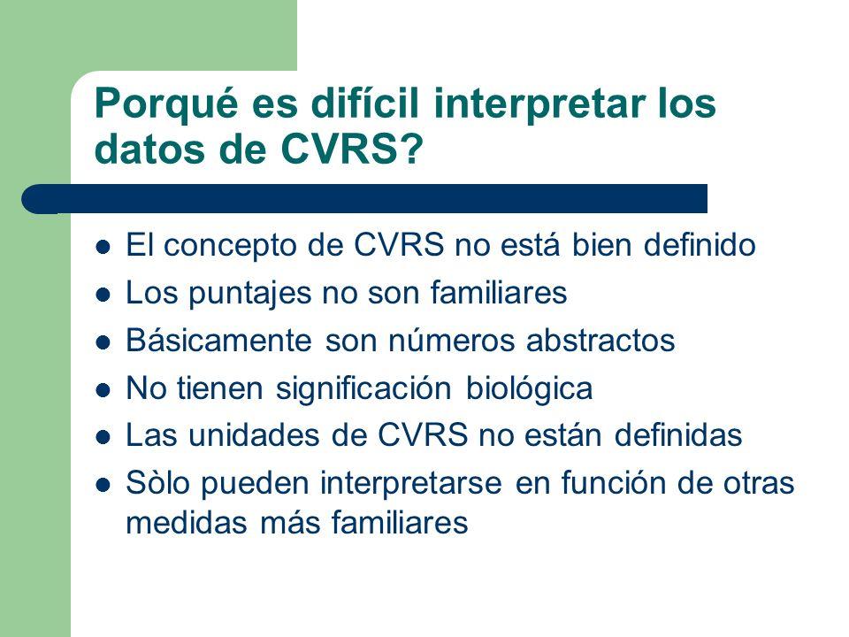 Porqué es difícil interpretar los datos de CVRS? El concepto de CVRS no está bien definido Los puntajes no son familiares Básicamente son números abst