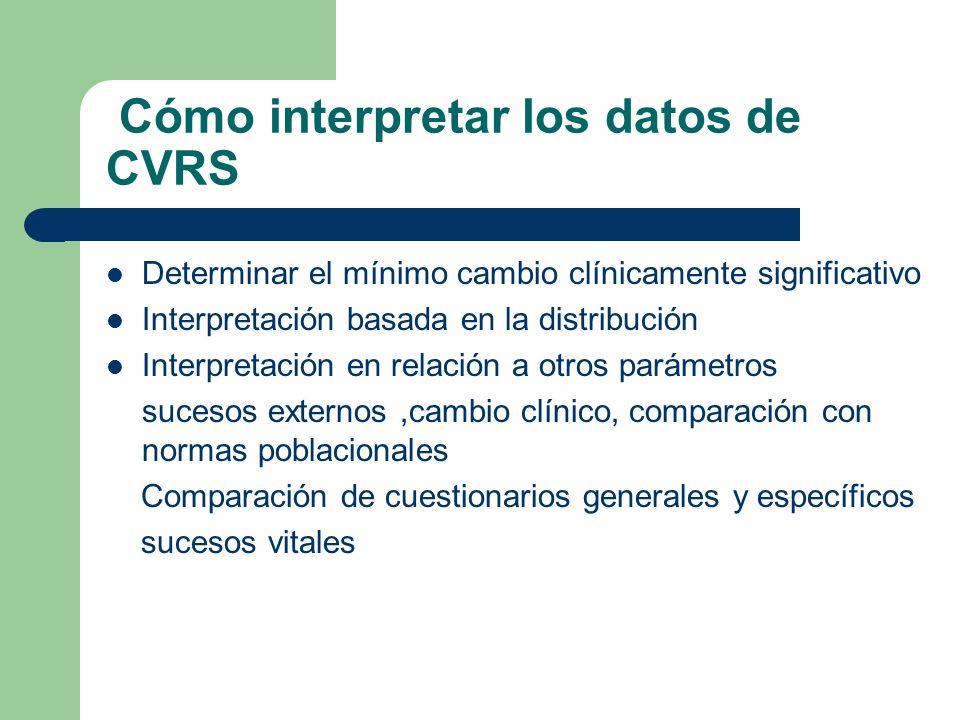 Cómo interpretar los datos de CVRS Determinar el mínimo cambio clínicamente significativo Interpretación basada en la distribución Interpretación en relación a otros parámetros sucesos externos,cambio clínico, comparación con normas poblacionales Comparación de cuestionarios generales y específicos sucesos vitales