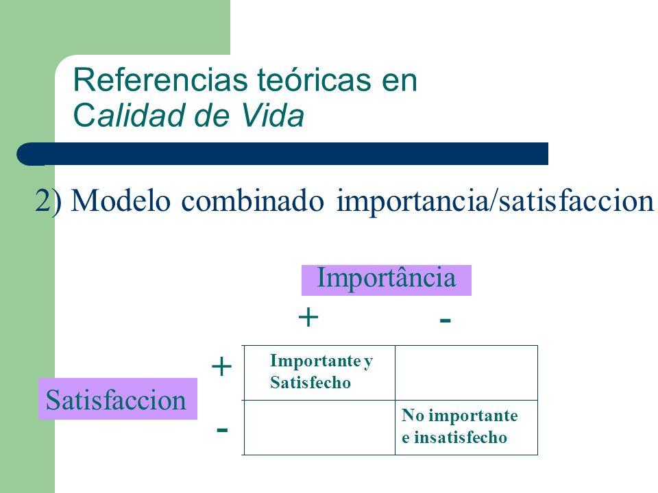 Referencias teóricas en Calidad de Vida 2) Modelo combinado importancia/satisfaccion Importância Satisfaccion Importante y Satisfecho No importante e insatisfecho +- + -