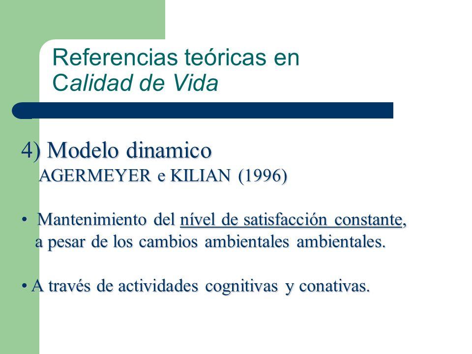 Referencias teóricas en Calidad de Vida 4) Modelo dinamico AGERMEYER e KILIAN (1996) AGERMEYER e KILIAN (1996) Mantenimiento del nível de satisfacción constante, Mantenimiento del nível de satisfacción constante, a pesar de los cambios ambientales ambientales.