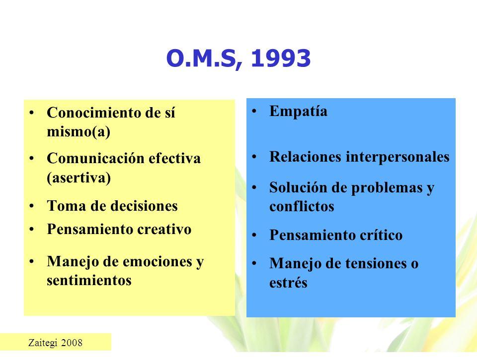 Zaitegi 2008 O.M.S, 1993 Conocimiento de sí mismo(a) Comunicación efectiva (asertiva) Toma de decisiones Pensamiento creativo Manejo de emociones y se
