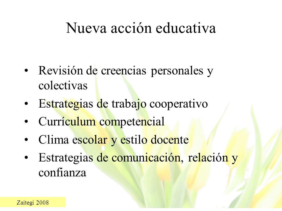 Zaitegi 2008 Nueva acción educativa Revisión de creencias personales y colectivas Estrategias de trabajo cooperativo Currículum competencial Clima esc