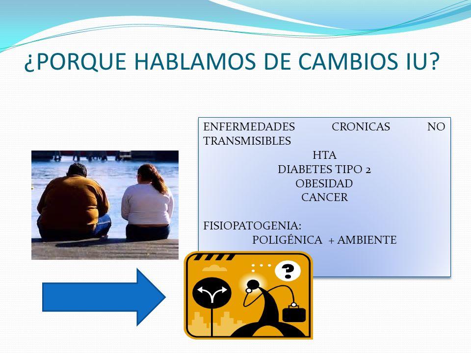 ¿PORQUE HABLAMOS DE CAMBIOS IU? ENFERMEDADES CRONICAS NO TRANSMISIBLES HTA DIABETES TIPO 2 OBESIDAD CANCER FISIOPATOGENIA: POLIGÉNICA + AMBIENTE ENFER