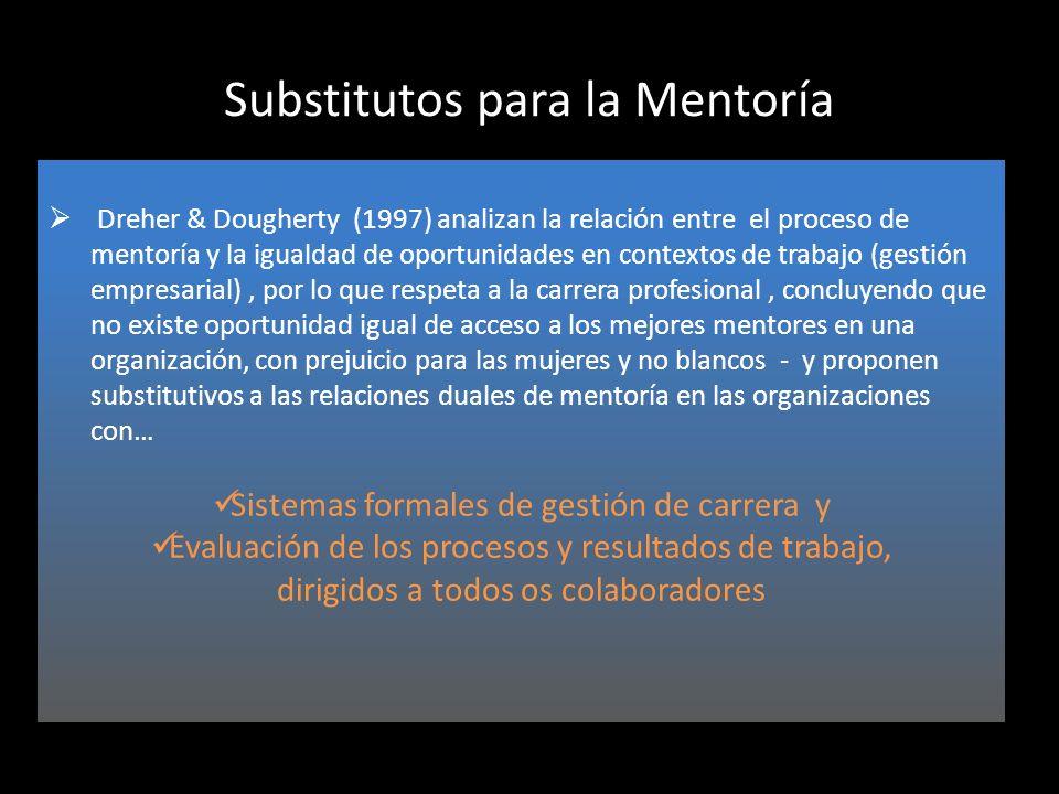 Substitutos para la Mentoría Dreher & Dougherty (1997) analizan la relación entre el proceso de mentoría y la igualdad de oportunidades en contextos d