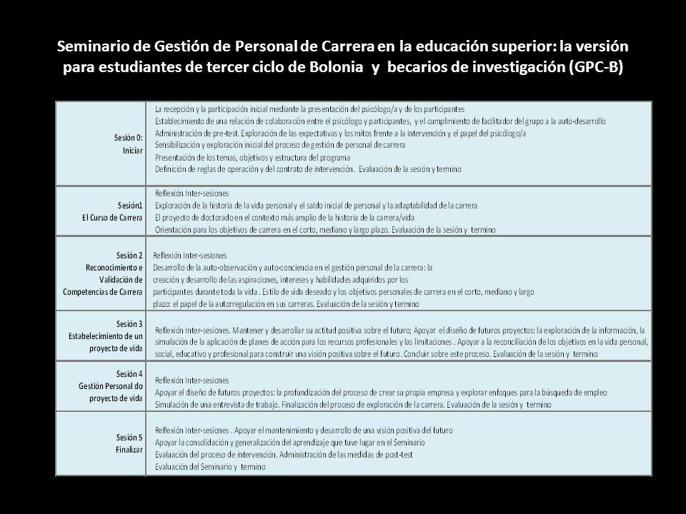 Seminario de Gestión de Personal de Carrera en la educación superior: la versión para estudiantes de tercer ciclo de Bolonia y becarios de investigaci