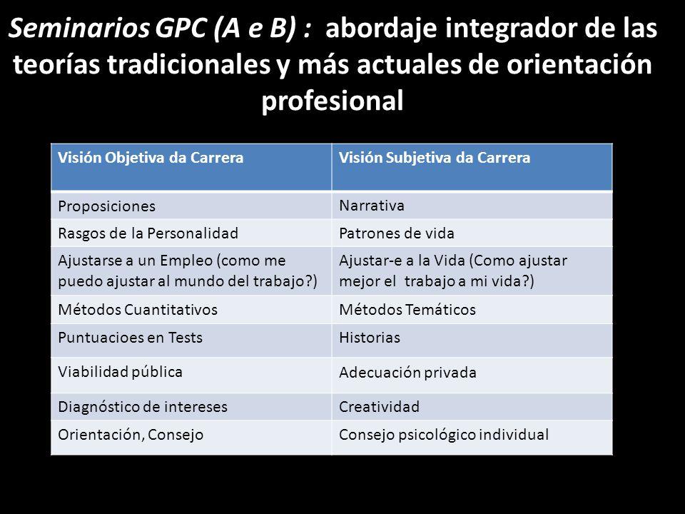 Seminarios GPC (A e B) : abordaje integrador de las teorías tradicionales y más actuales de orientación profesional Visión Objetiva da CarreraVisión S