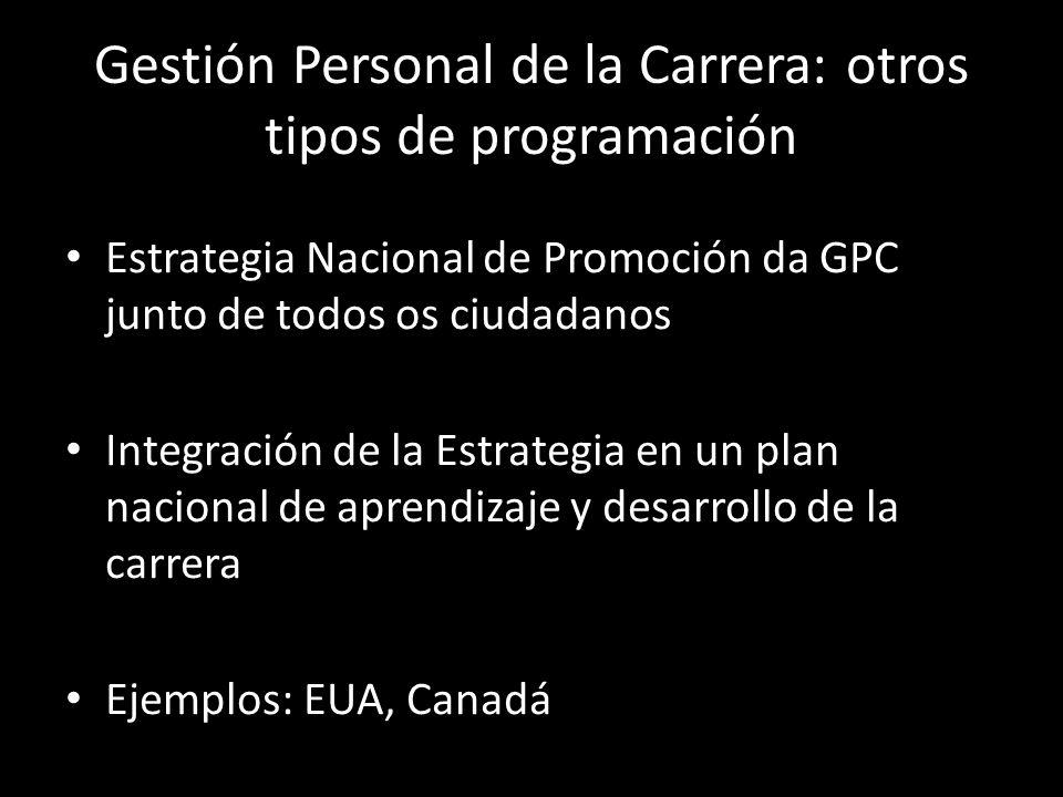 Gestión Personal de la Carrera: otros tipos de programación Estrategia Nacional de Promoción da GPC junto de todos os ciudadanos Integración de la Est