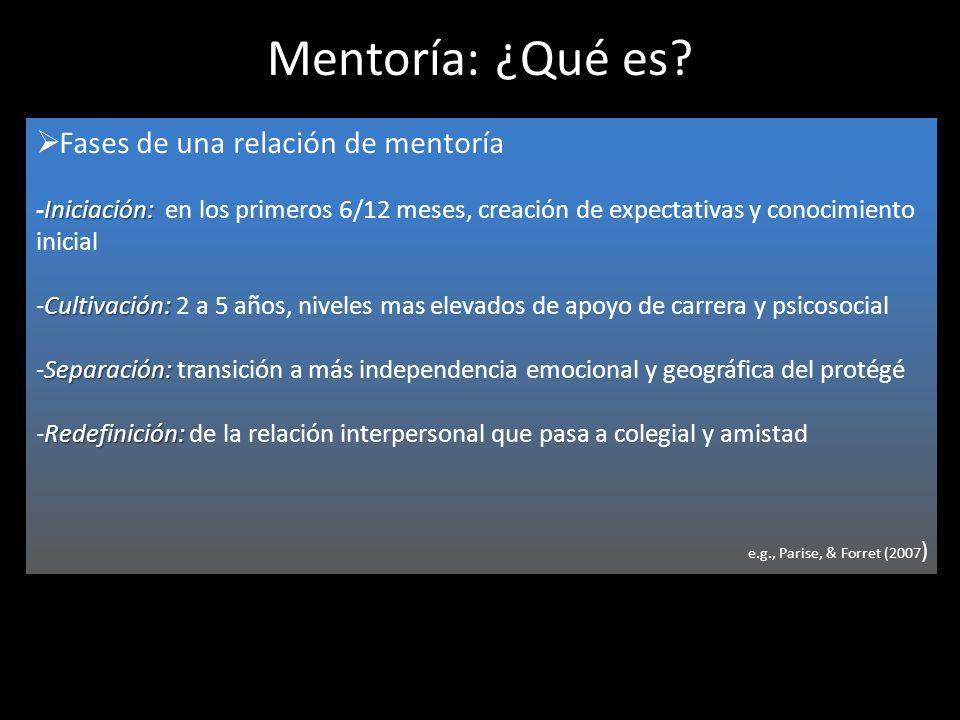 Mentoría: ¿Qué es? Fases de una relación de mentoría Iniciación: -Iniciación: en los primeros 6/12 meses, creación de expectativas y conocimiento inic