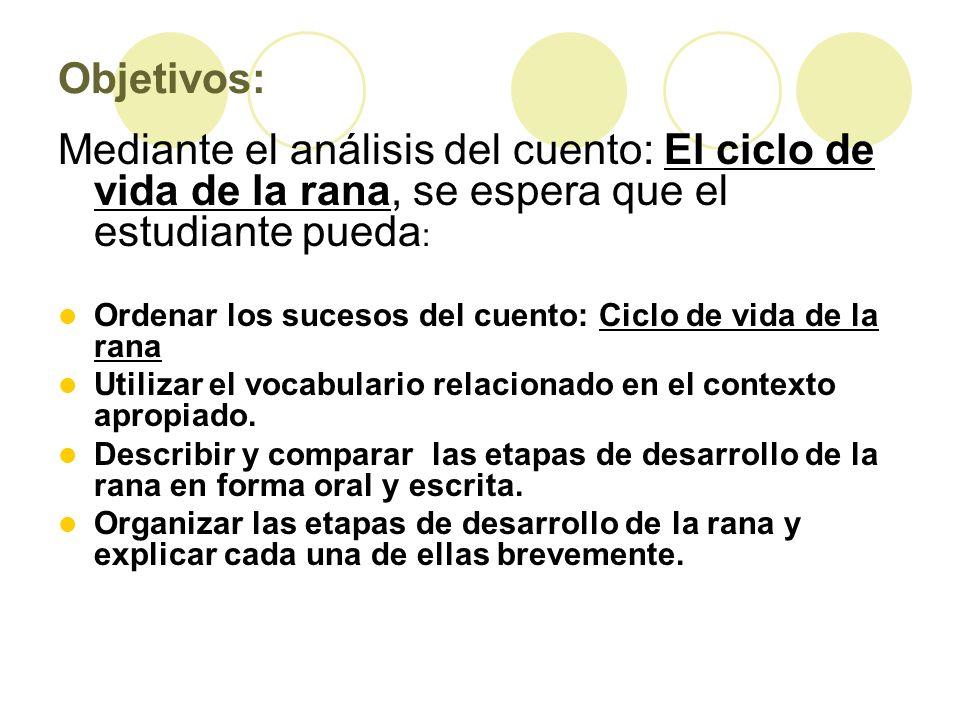Objetivos: Mediante el análisis del cuento: El ciclo de vida de la rana, se espera que el estudiante pueda : Ordenar los sucesos del cuento: Ciclo de
