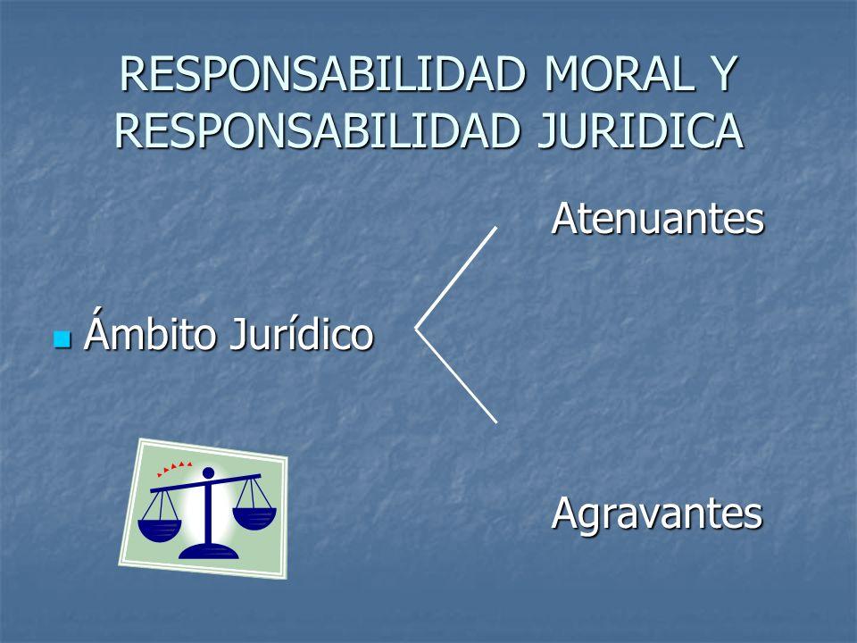 RESPONSABILIDAD MORAL Y RESPONSABILIDAD JURIDICA Atenuantes Atenuantes Ámbito Jurídico Ámbito Jurídico Agravantes Agravantes