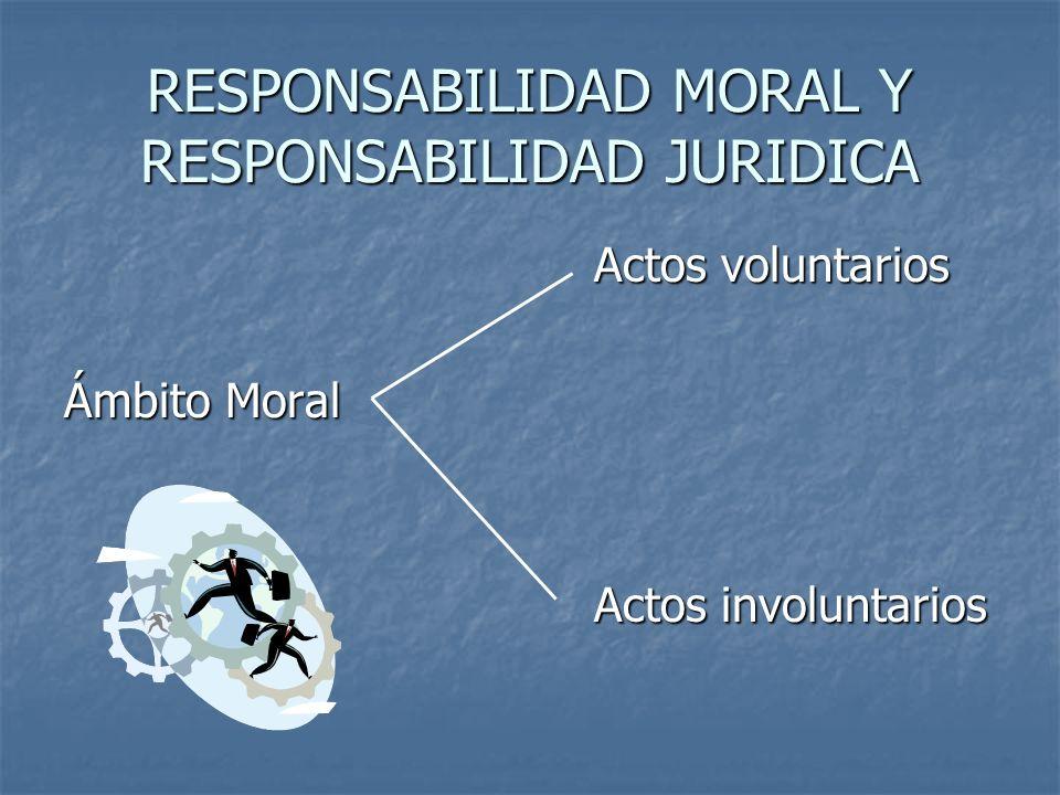 RESPONSABILIDAD MORAL Y RESPONSABILIDAD JURIDICA Actos voluntarios Actos voluntarios Ámbito Moral Actos involuntarios Actos involuntarios