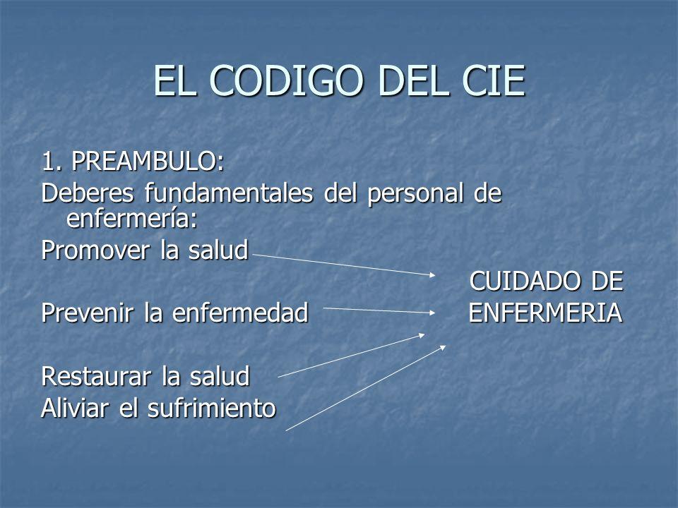 EL CODIGO DEL CIE 1.