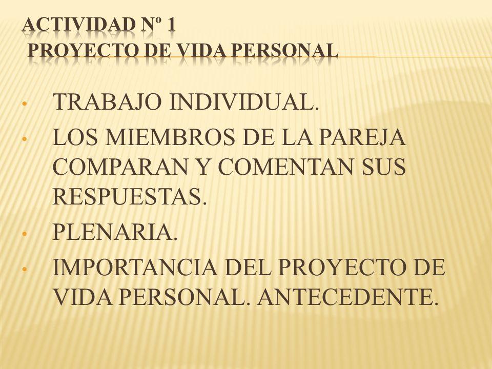 TRABAJO INDIVIDUAL. LOS MIEMBROS DE LA PAREJA COMPARAN Y COMENTAN SUS RESPUESTAS. PLENARIA. IMPORTANCIA DEL PROYECTO DE VIDA PERSONAL. ANTECEDENTE.