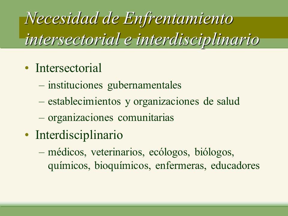 Necesidad de Enfrentamiento intersectorial e interdisciplinario Intersectorial –instituciones gubernamentales –establecimientos y organizaciones de salud –organizaciones comunitarias Interdisciplinario –médicos, veterinarios, ecólogos, biólogos, químicos, bioquímicos, enfermeras, educadores