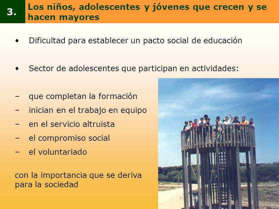 Dificultad para establecer un pacto social de educación Sector de adolescentes que participan en actividades: –que completan la formación –inician en