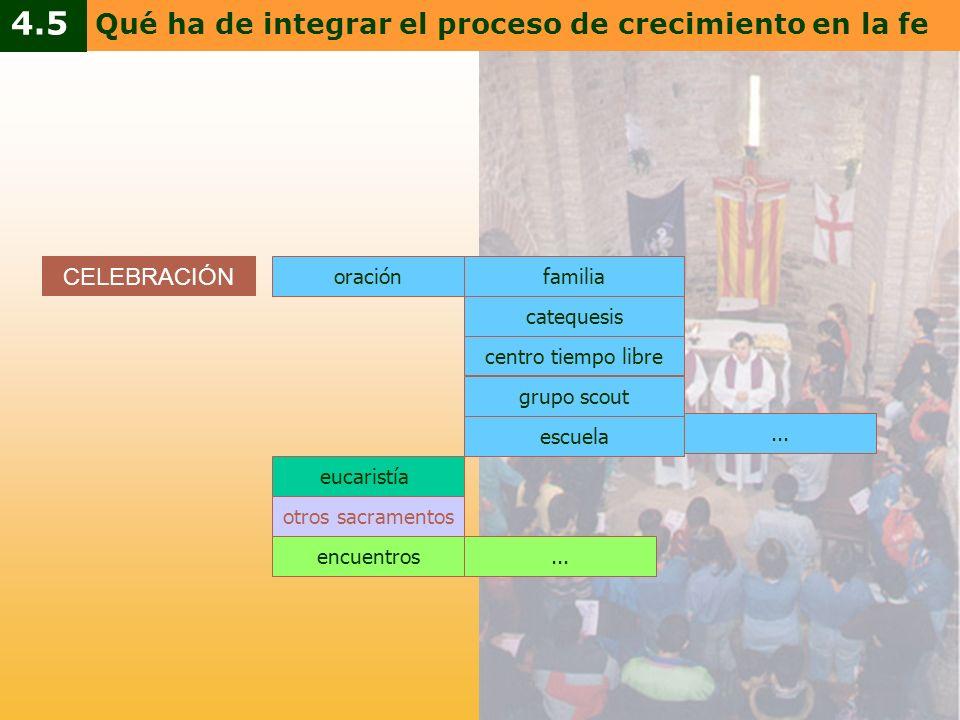 CELEBRACIÓN catequesis grupo scout familia centro tiempo libre oración eucaristía otros sacramentos... escuela encuentros Qué ha de integrar el proces