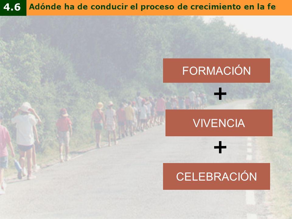 CELEBRACIÓN FORMACIÓN VIVENCIA Adónde ha de conducir el proceso de crecimiento en la fe 4.6