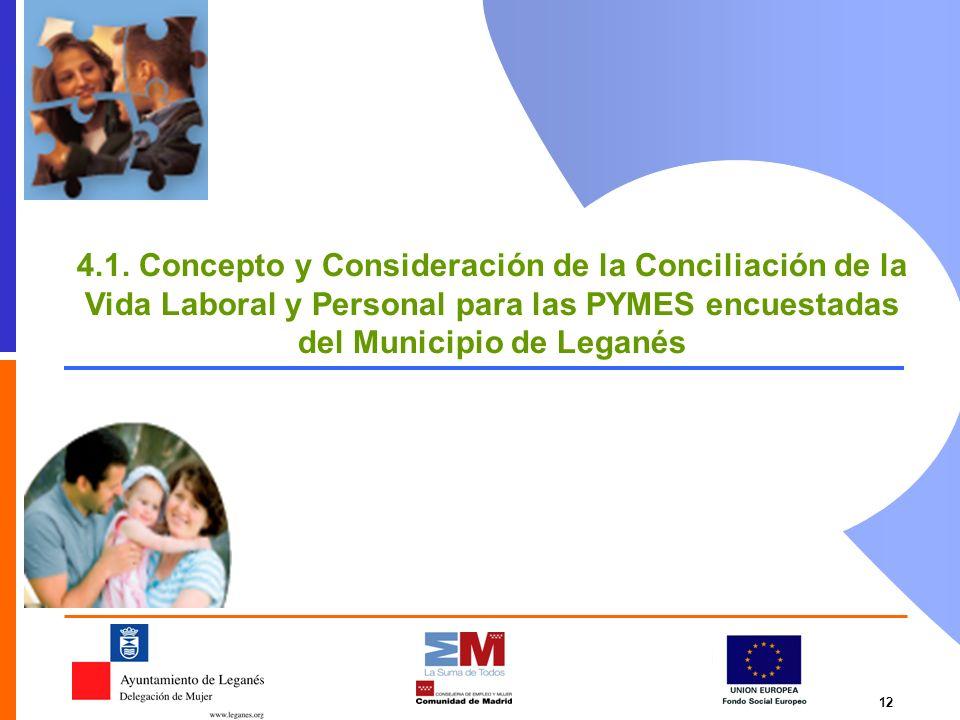 12 4.1. Concepto y Consideración de la Conciliación de la Vida Laboral y Personal para las PYMES encuestadas del Municipio de Leganés