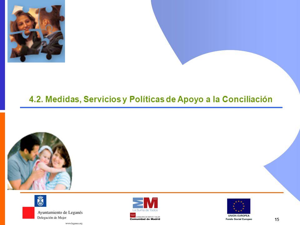 15 4.2. Medidas, Servicios y Políticas de Apoyo a la Conciliación