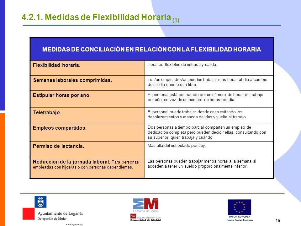16 4.2.1. Medidas de Flexibilidad Horaria (1) MEDIDAS DE CONCILIACIÓN EN RELACIÓN CON LA FLEXIBILIDAD HORARIA Flexibilidad horaria. Horarios flexibles
