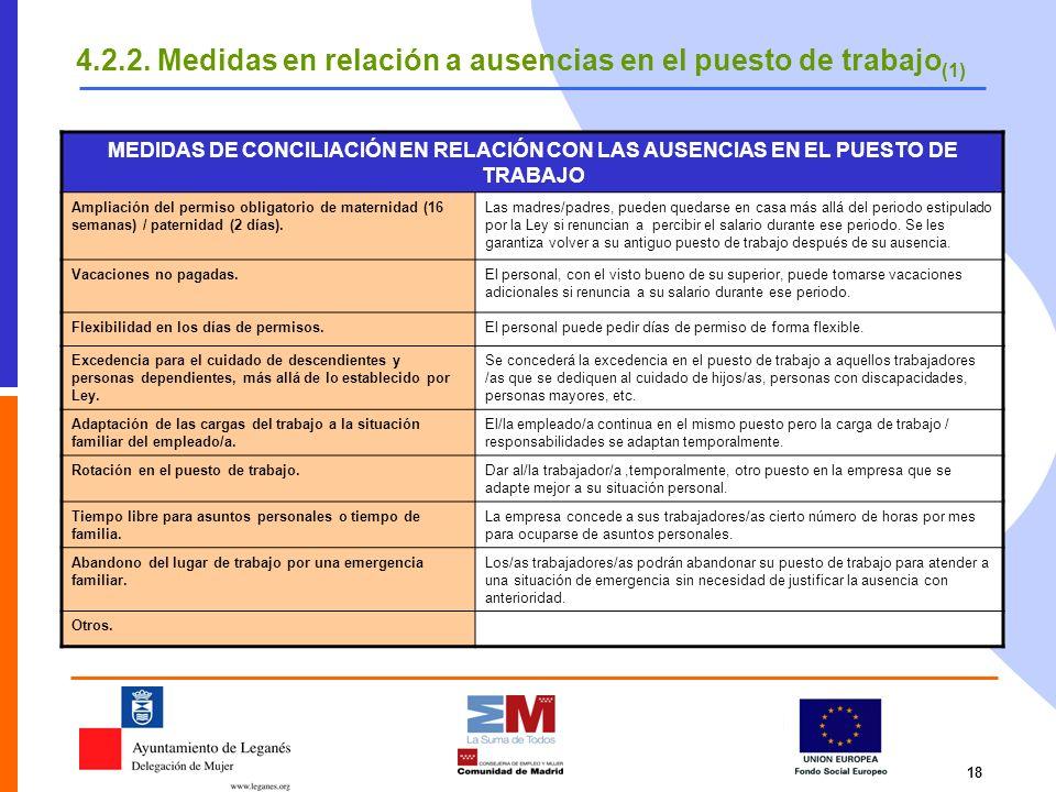 18 MEDIDAS DE CONCILIACIÓN EN RELACIÓN CON LAS AUSENCIAS EN EL PUESTO DE TRABAJO Ampliación del permiso obligatorio de maternidad (16 semanas) / pater