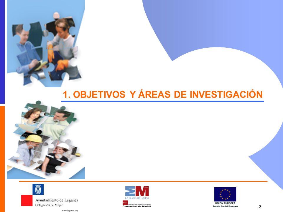 2 1. OBJETIVOS Y ÁREAS DE INVESTIGACIÓN