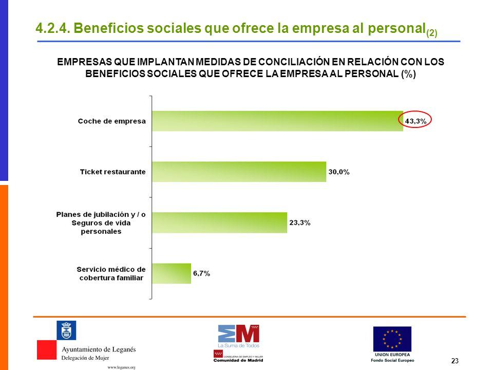 23 EMPRESAS QUE IMPLANTAN MEDIDAS DE CONCILIACIÓN EN RELACIÓN CON LOS BENEFICIOS SOCIALES QUE OFRECE LA EMPRESA AL PERSONAL (%) 4.2.4. Beneficios soci