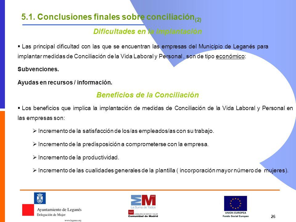 26 5.1. Conclusiones finales sobre conciliación (2) Dificultades en la implantación Los beneficios que implica la implantación de medidas de Conciliac