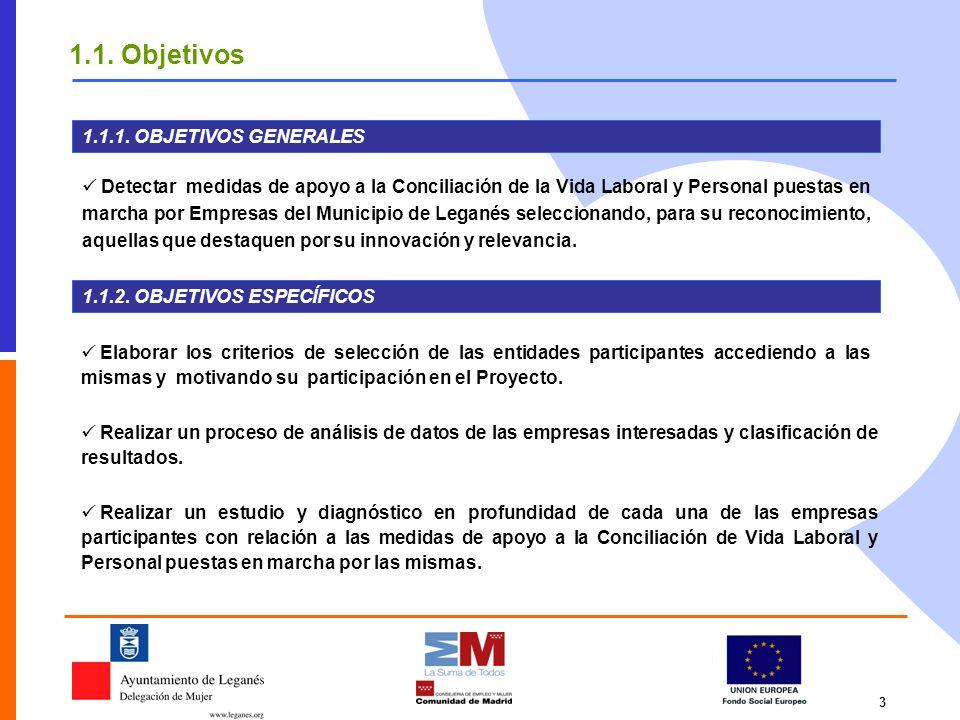 3 Detectar medidas de apoyo a la Conciliación de la Vida Laboral y Personal puestas en marcha por Empresas del Municipio de Leganés seleccionando, par