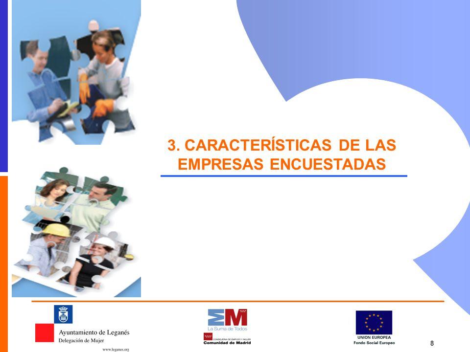 8 3. CARACTERÍSTICAS DE LAS EMPRESAS ENCUESTADAS