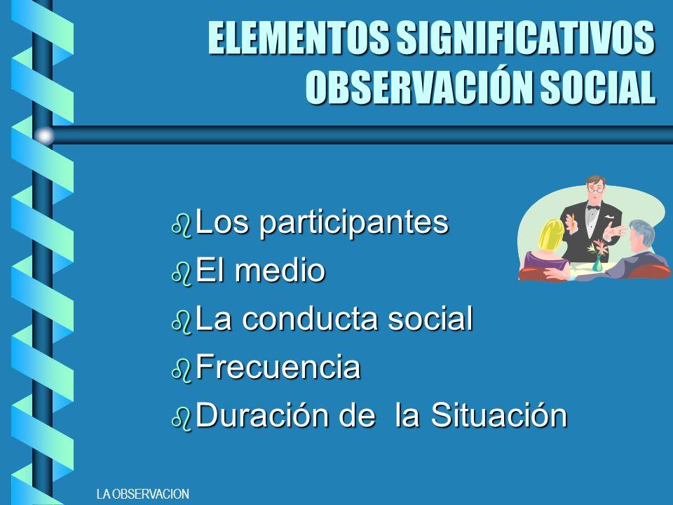 LA OBSERVACION ELEMENTOS SIGNIFICATIVOS OBSERVACIÓN SOCIAL b Los participantes b El medio b La conducta social b Frecuencia b Duración de la Situación