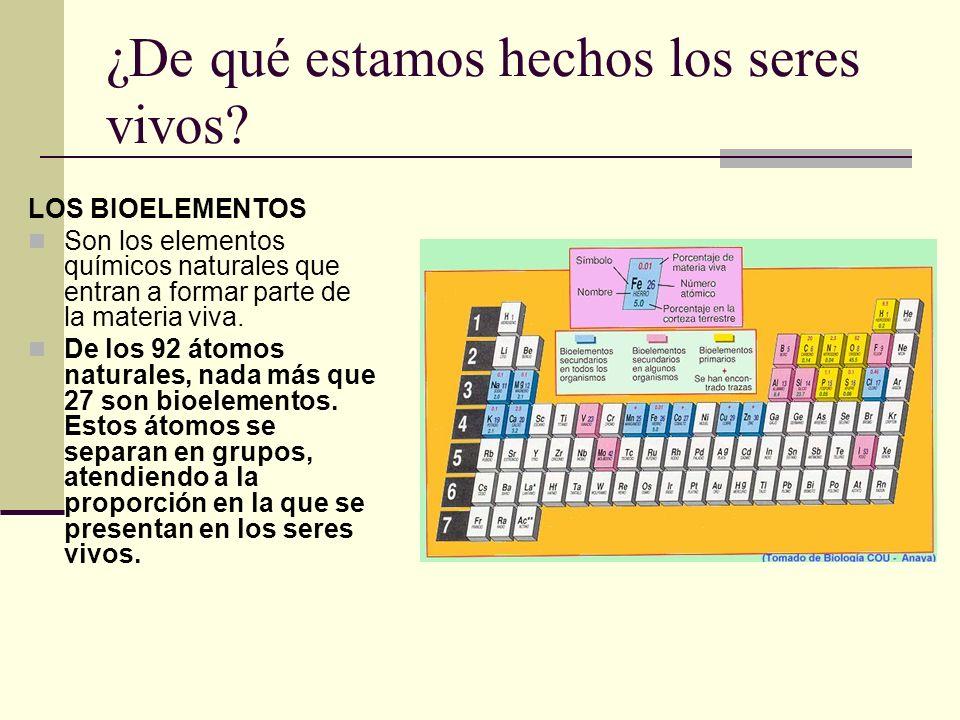 Bioelementos % en la materia viva Átomos Primarios96%C, H, O, N, P, S Secundarios3,9%Ca, Na, K, Cl, I, Mg, Fe Oligoelementos0,1%Cu, Zn, Mn, Co, Mo, Ni, Si.