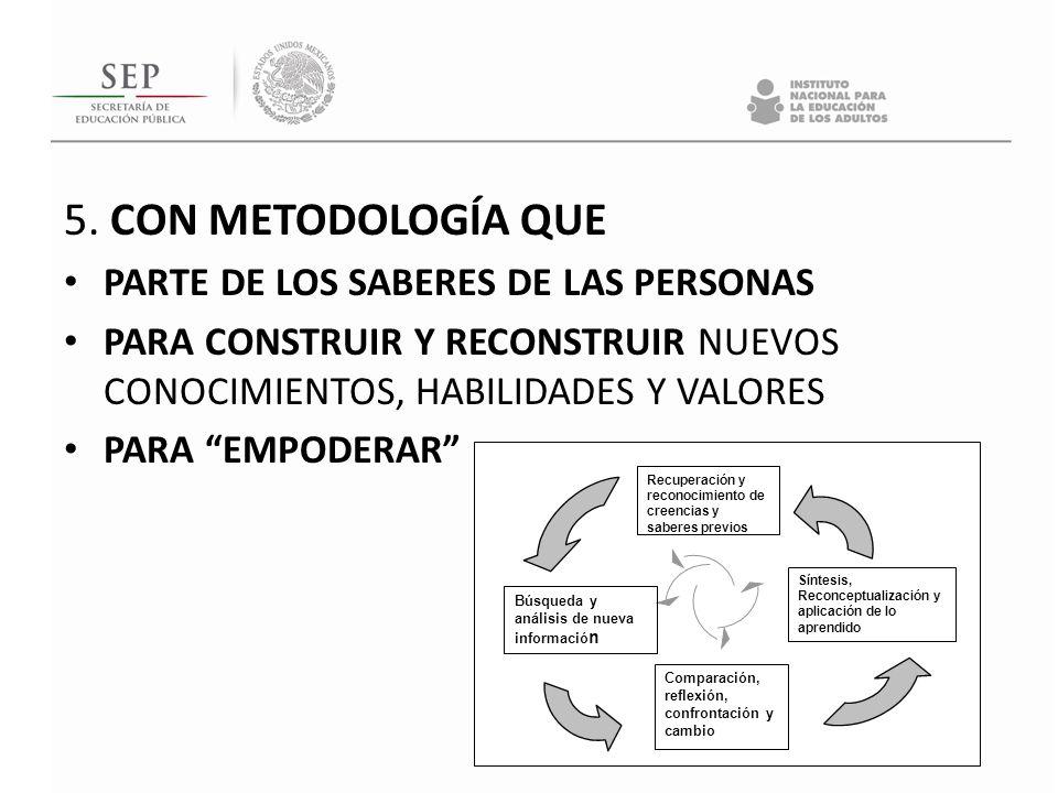 5. CON METODOLOGÍA QUE PARTE DE LOS SABERES DE LAS PERSONAS PARA CONSTRUIR Y RECONSTRUIR NUEVOS CONOCIMIENTOS, HABILIDADES Y VALORES PARA EMPODERAR TE