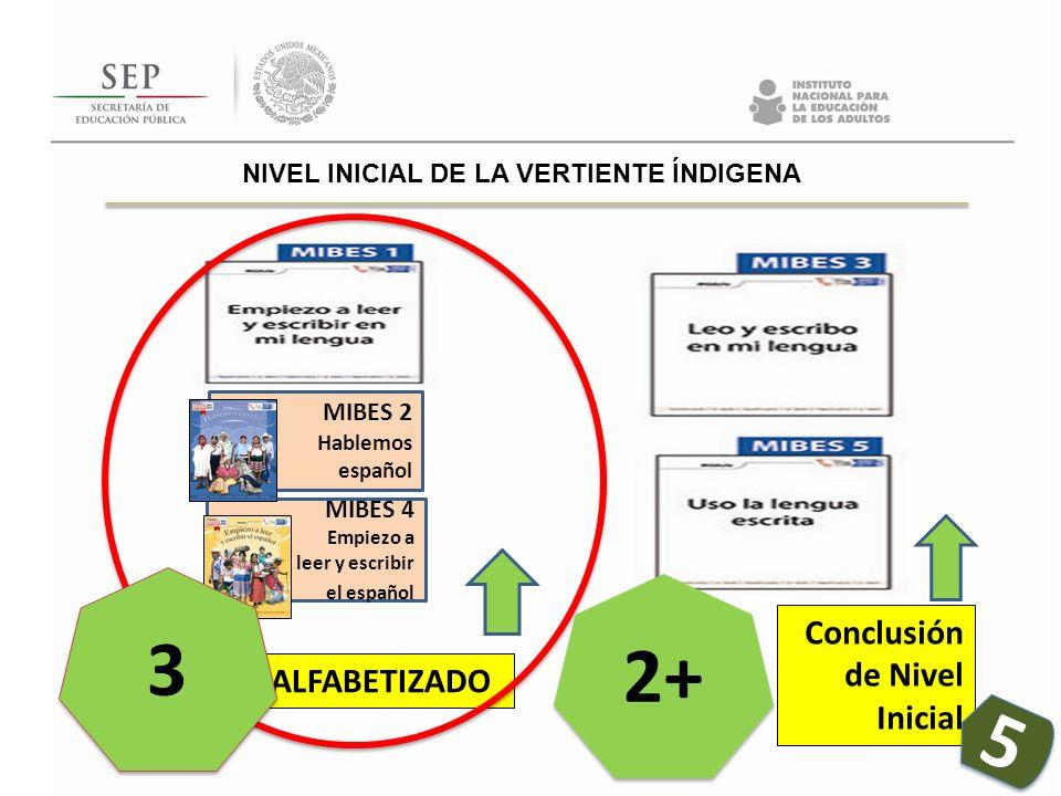 MIBES 2 Hablemos español MIBES 4 Empiezo a leer y escribir el español NIVEL INICIAL DE LA VERTIENTE ÍNDIGENA ALFABETIZADO 3 3 2+ Conclusión de Nivel I