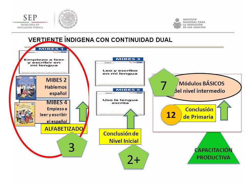 ALFABETIZADO MIBES 2 Hablemos español MIBES 4 Empiezo a leer y escribir el español VERTIENTE ÍNDIGENA CON CONTINUIDAD DUAL Conclusión de Nivel Inicial