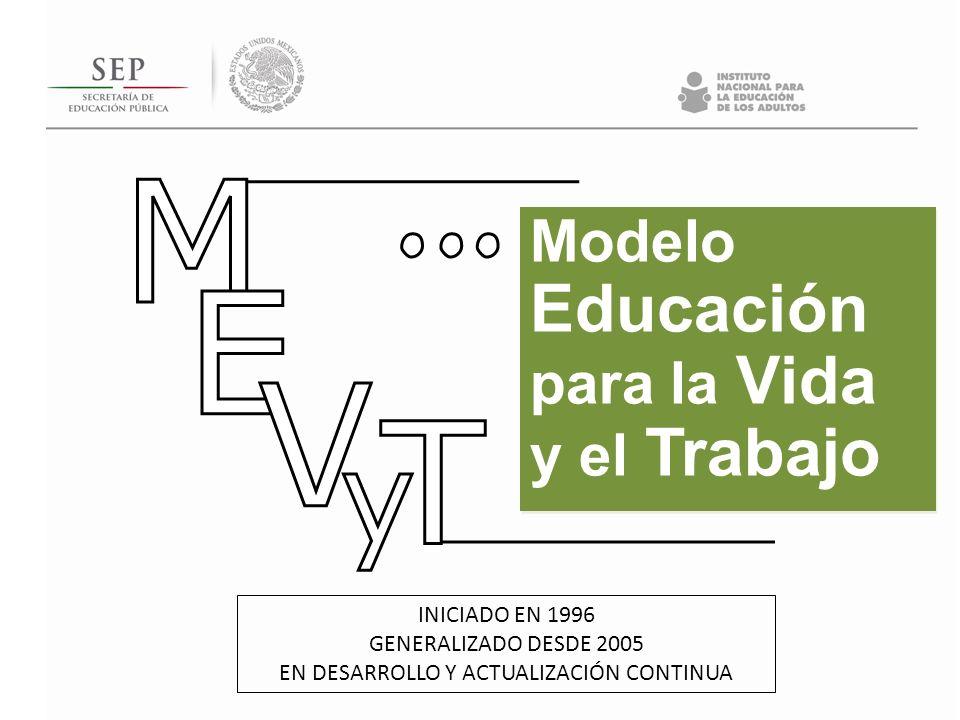 Modelo Educación para la Vida y el Trabajo Modelo Educación para la Vida y el Trabajo INICIADO EN 1996 GENERALIZADO DESDE 2005 EN DESARROLLO Y ACTUALI