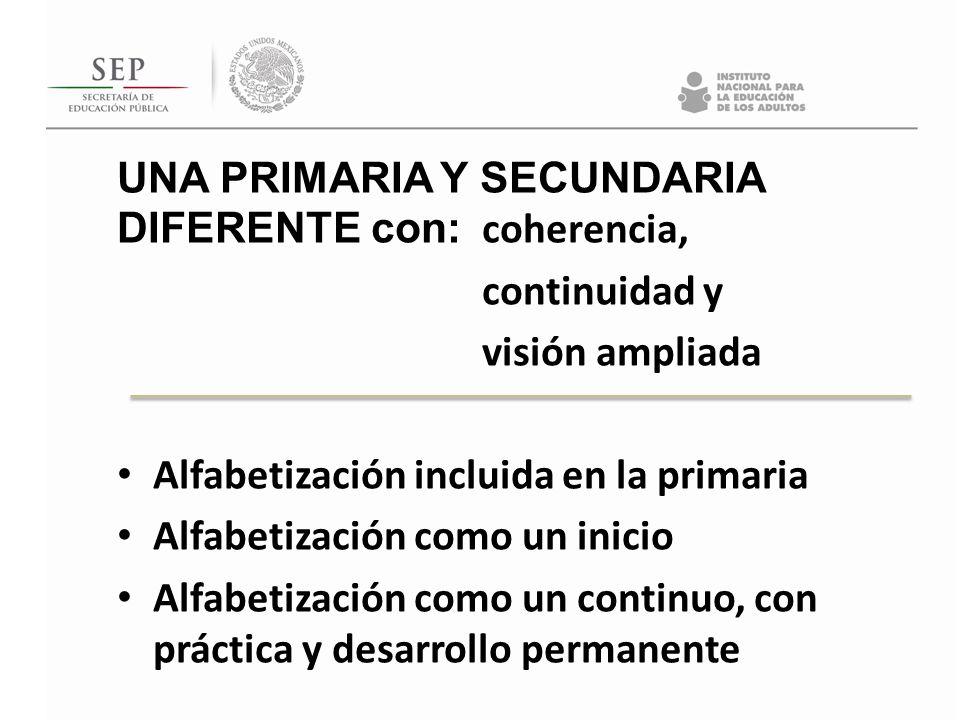 UNA PRIMARIA Y SECUNDARIA DIFERENTE con: coherencia, continuidad y visión ampliada Alfabetización incluida en la primaria Alfabetización como un inici