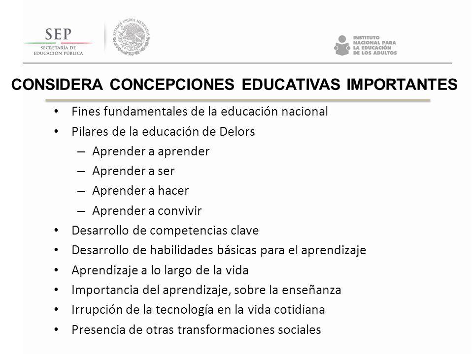 Fines fundamentales de la educación nacional Pilares de la educación de Delors – Aprender a aprender – Aprender a ser – Aprender a hacer – Aprender a