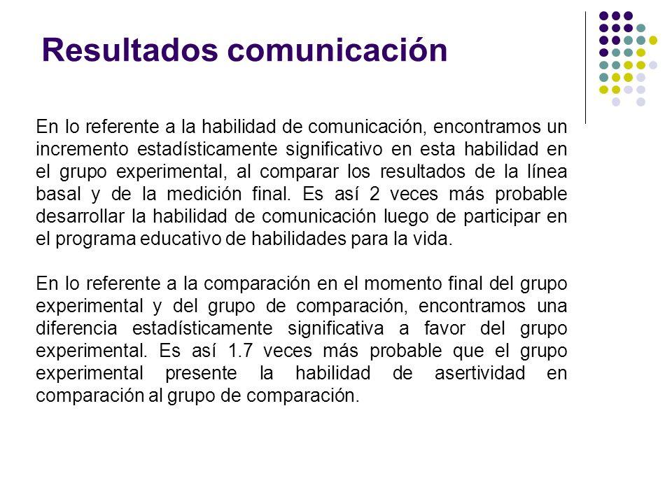 En lo referente a la habilidad de comunicación, encontramos un incremento estadísticamente significativo en esta habilidad en el grupo experimental, a